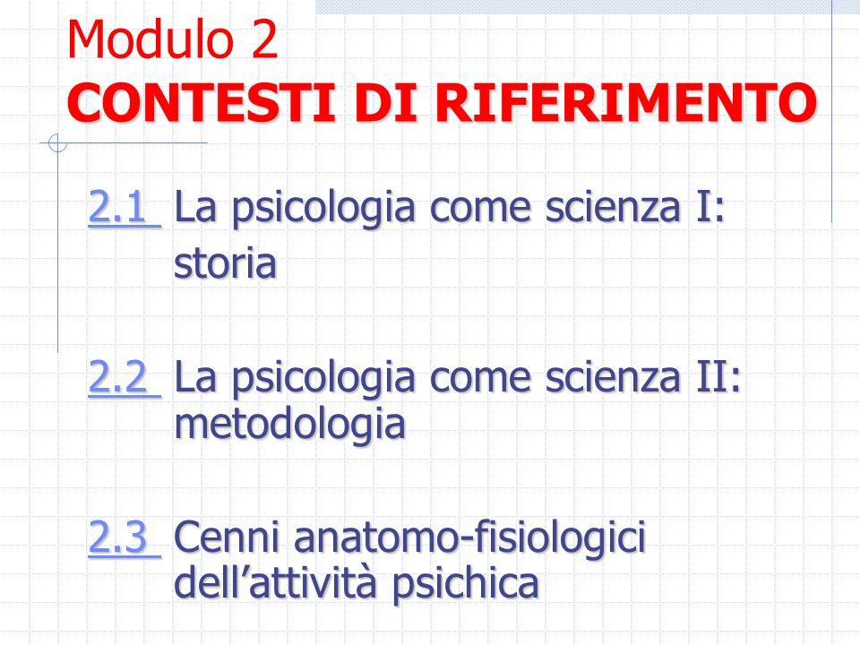 2.1 2.1 La psicologia come scienza I: 2.1 storia 2.2 2.2 La psicologia come scienza II: metodologia 2.2 2.3 2.3 Cenni anatomo-fisiologici dellattività