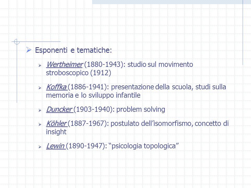 Esponenti e tematiche: Wertheimer Wertheimer (1880-1943): studio sul movimento stroboscopico (1912) Koffka Koffka (1886-1941): presentazione della scu