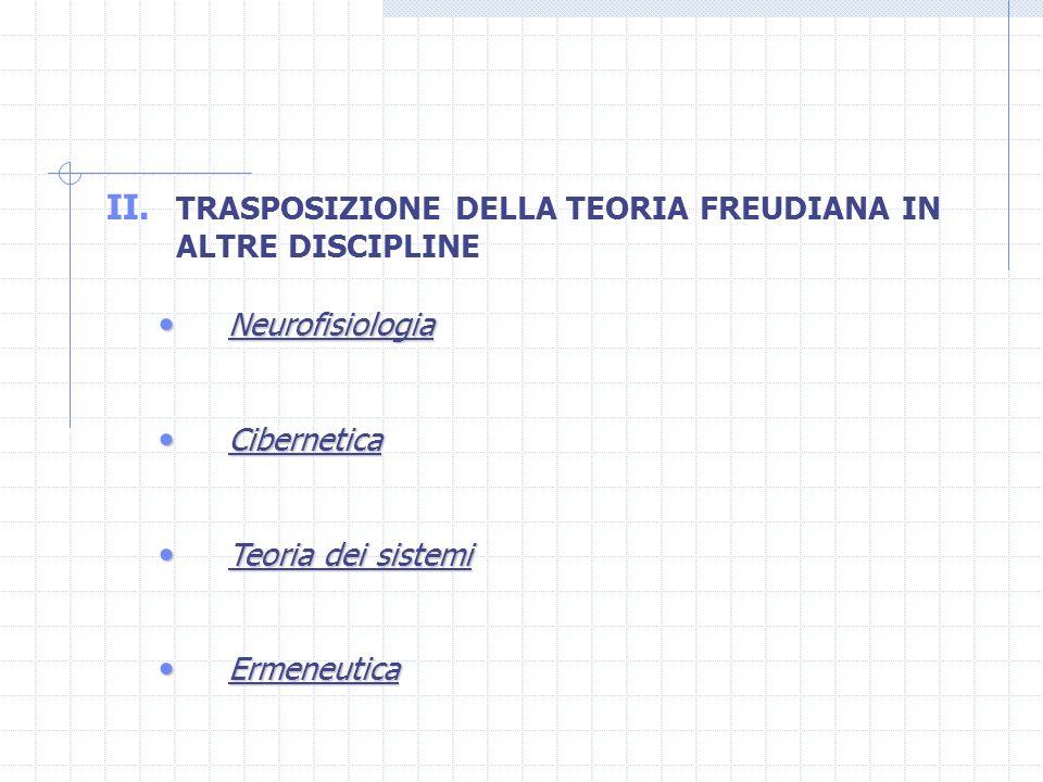 II. TRASPOSIZIONE DELLA TEORIA FREUDIANA IN ALTRE DISCIPLINE Neurofisiologia Neurofisiologia Cibernetica Cibernetica Teoria dei sistemi Teoria dei sis