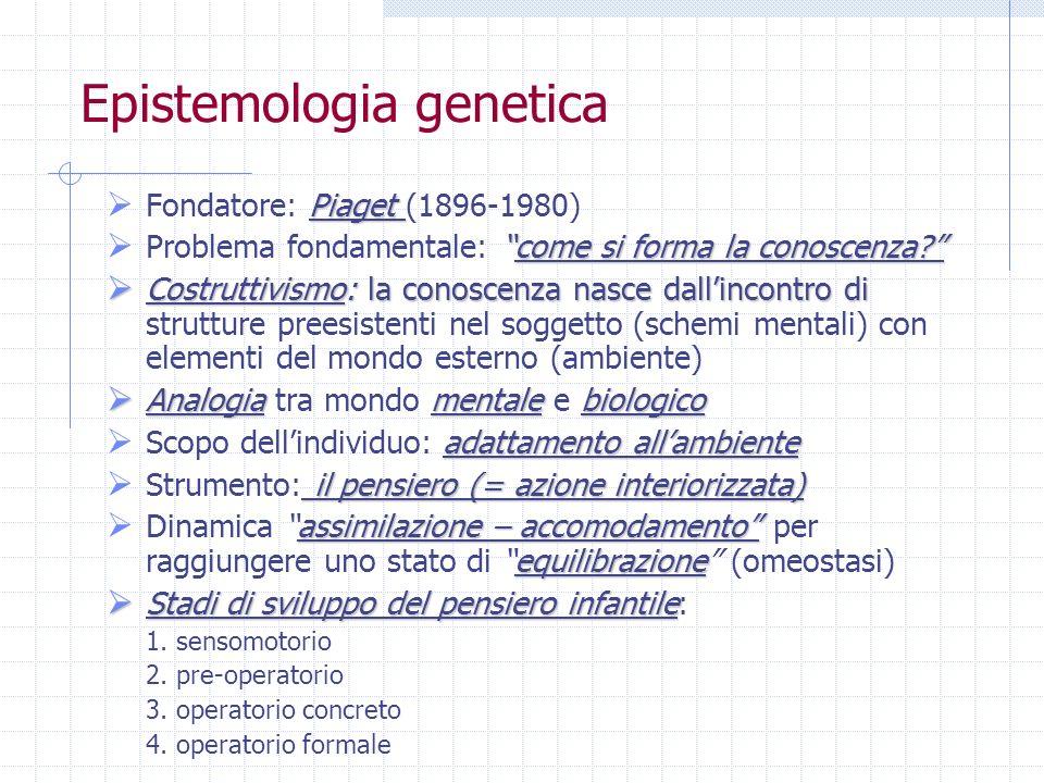 Epistemologia genetica Piaget Fondatore: Piaget (1896-1980) come si forma la conoscenza? Problema fondamentale: come si forma la conoscenza? Costrutti