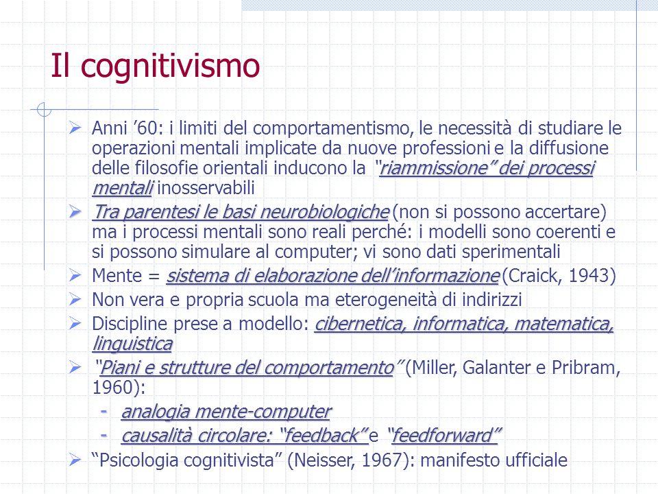 Il cognitivismo riammissione dei processi mentali Anni 60: i limiti del comportamentismo, le necessità di studiare le operazioni mentali implicate da