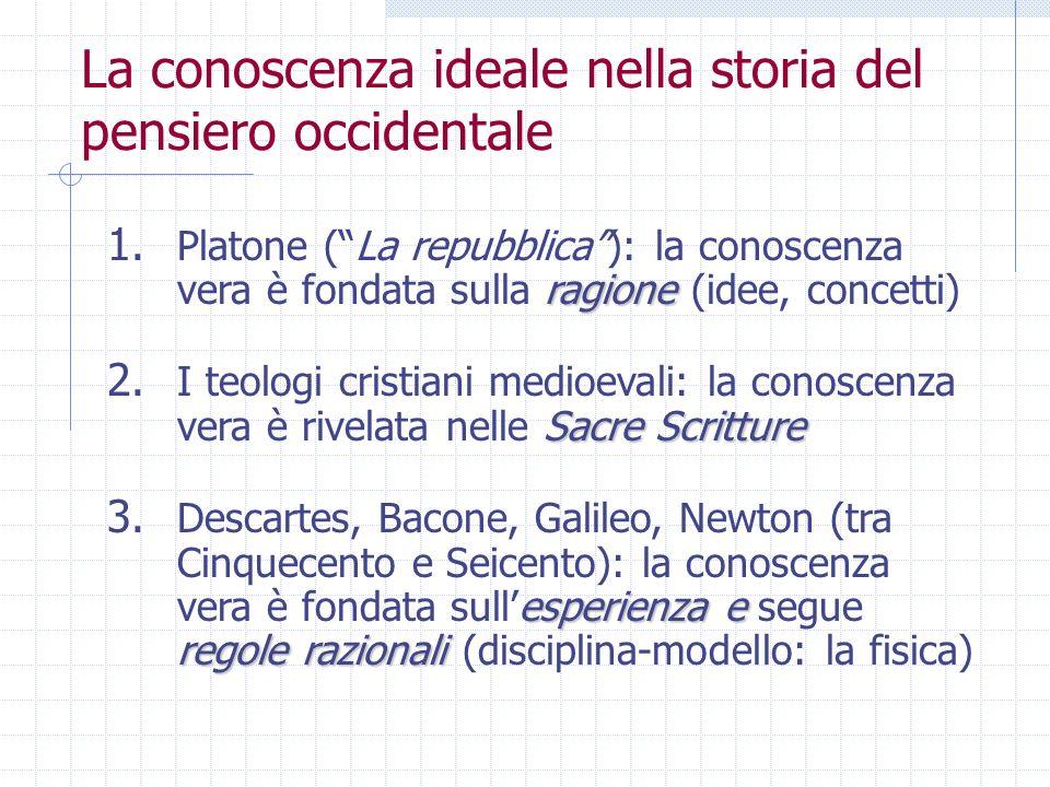 La conoscenza ideale nella storia del pensiero occidentale ragione 1. Platone (La repubblica): la conoscenza vera è fondata sulla ragione (idee, conce