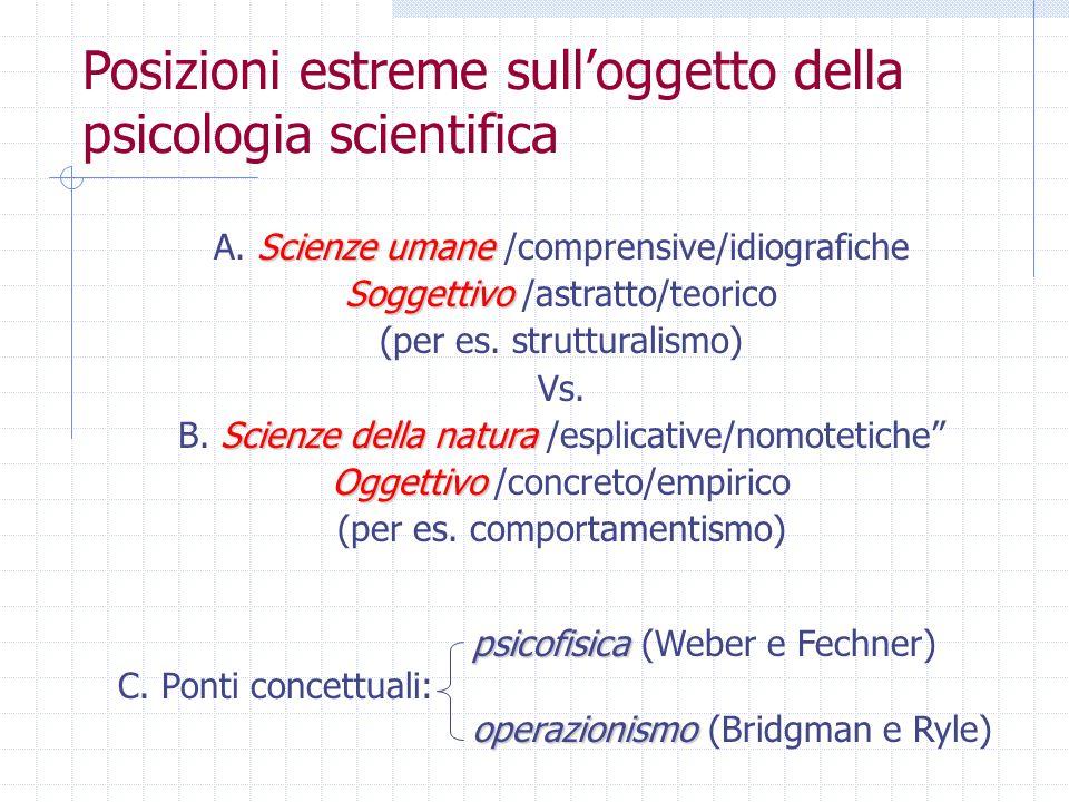 Posizioni estreme sulloggetto della psicologia scientifica Scienze umane A. Scienze umane /comprensive/idiografiche Soggettivo Soggettivo /astratto/te
