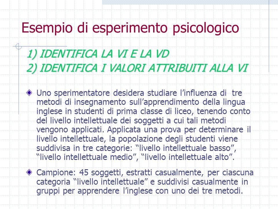 Esempio di esperimento psicologico 1) IDENTIFICA LA VI E LA VD 2) IDENTIFICA I VALORI ATTRIBUITI ALLA VI Uno sperimentatore desidera studiare linfluen