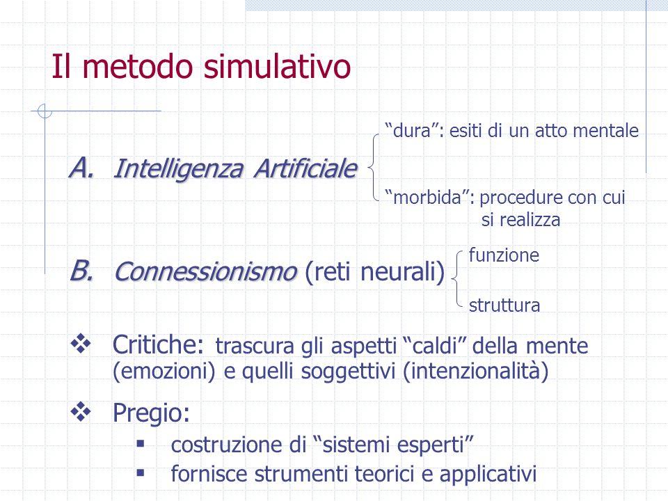 Il metodo simulativo A. Intelligenza Artificiale B. Connessionismo B. Connessionismo (reti neurali) Critiche: trascura gli aspetti caldi della mente (