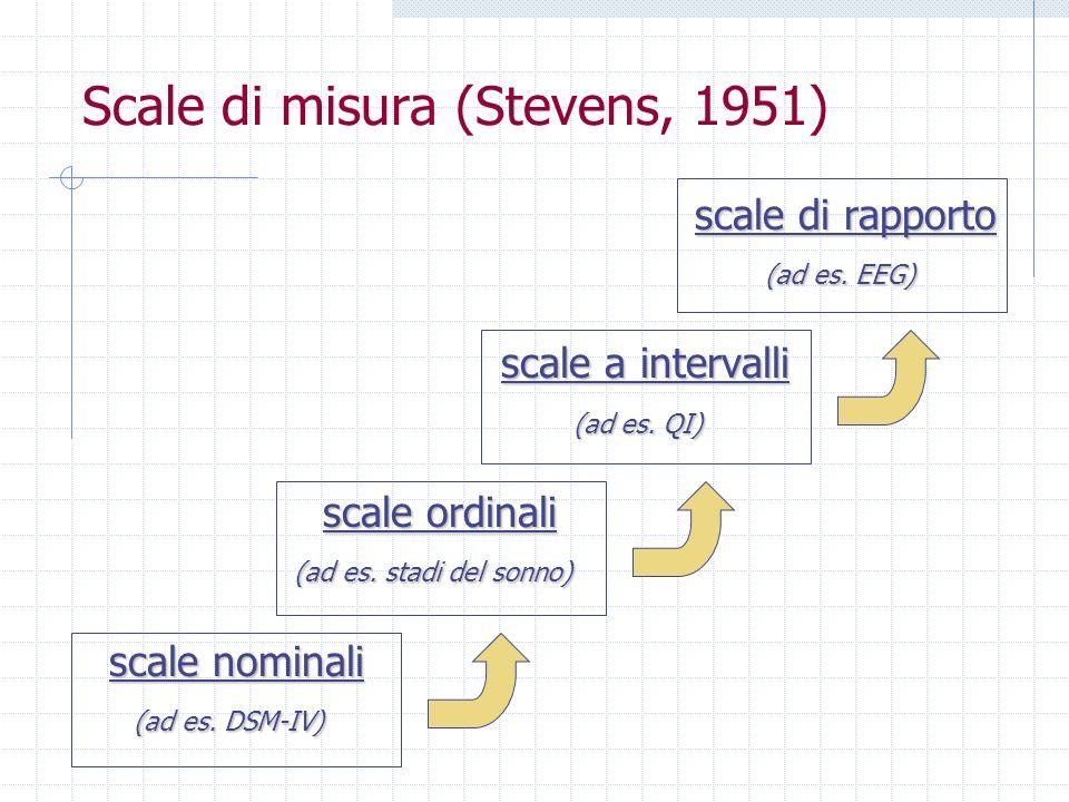 Scale di misura (Stevens, 1951) scale di rapporto (ad es. EEG) (ad es. EEG) scale a intervalli scale a intervalli (ad es. QI) (ad es. QI) scale ordina