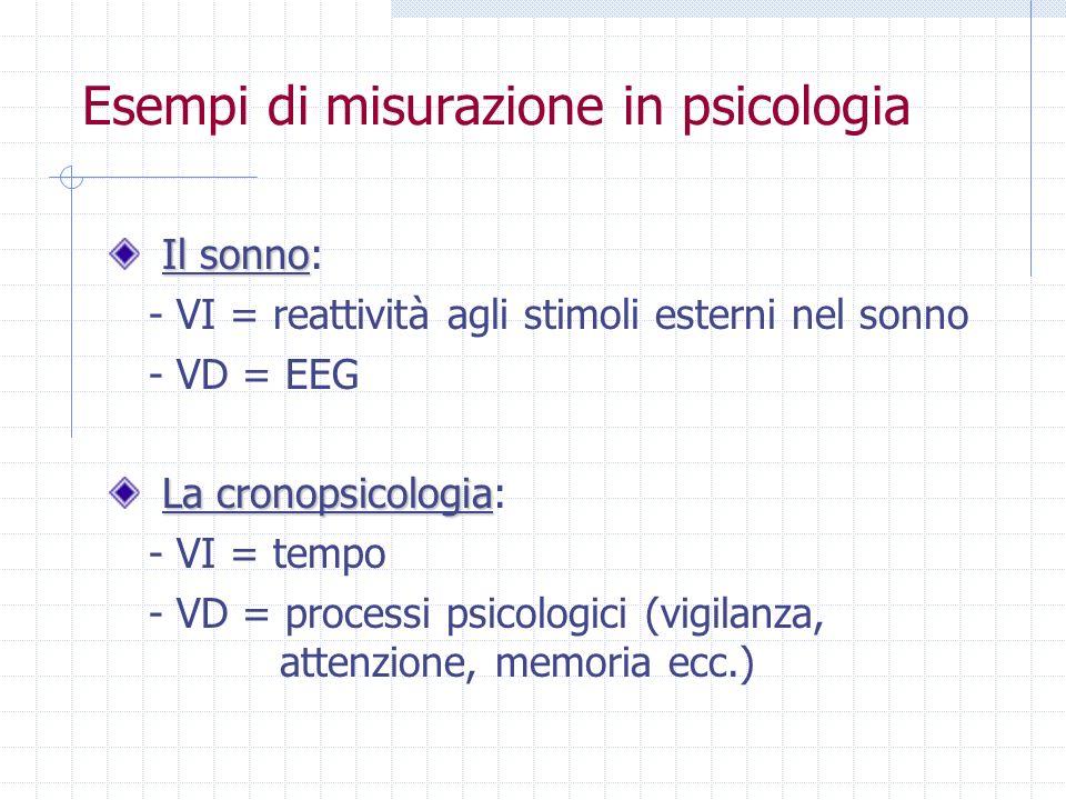 Esempi di misurazione in psicologia Il sonno Il sonno: - VI = reattività agli stimoli esterni nel sonno - VD = EEG La cronopsicologia La cronopsicolog