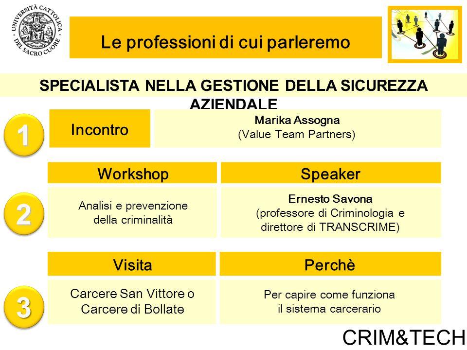 SPECIALISTA NELLA GESTIONE DELLA SICUREZZA AZIENDALE Incontro Marika Assogna (Value Team Partners) WorkshopSpeaker Analisi e prevenzione della crimina