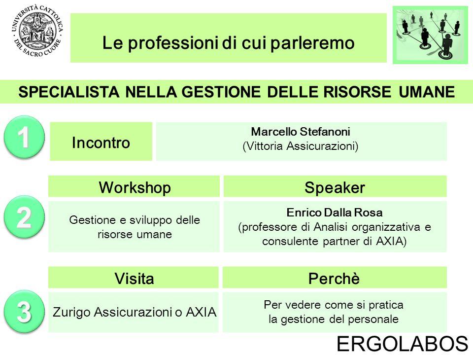 SPECIALISTA NELLA GESTIONE DELLE RISORSE UMANE Incontro Marcello Stefanoni (Vittoria Assicurazioni) WorkshopSpeaker Gestione e sviluppo delle risorse