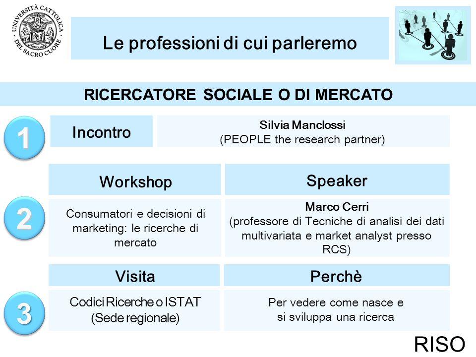 RICERCATORE SOCIALE O DI MERCATO Incontro Silvia Manclossi (PEOPLE the research partner) Workshop Speaker Consumatori e decisioni di marketing: le ric