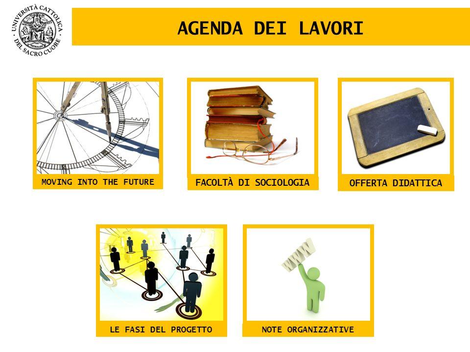 LAGENDA DEI LAVORI MOVING INTO THE FUTURE FACOLTÀ DI SOCIOLOGIA OFFERTA DIDATTICA LE FASI DEL PROGETTO NOTE ORGANIZZATIVE AGENDA DEI LAVORI