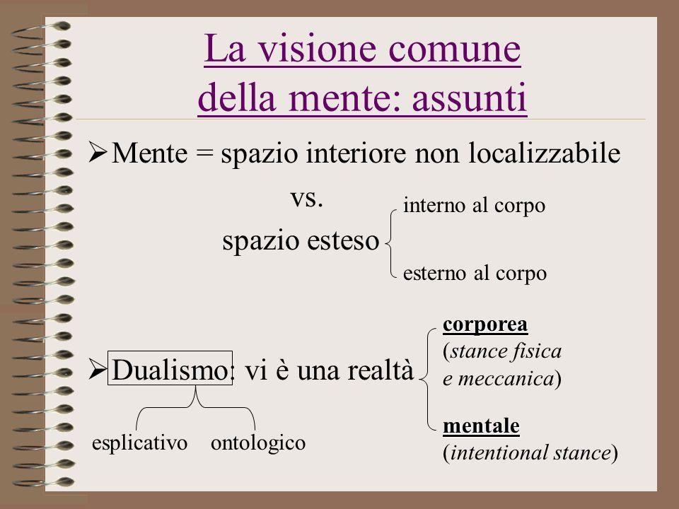 Parole, parole (Antonietti, 2001) Sensazione-Percezione Memoria Pensiero Sentimenti- emozioni Volontà IO Mente Coscienza Inconscio PersonalitàPersonal