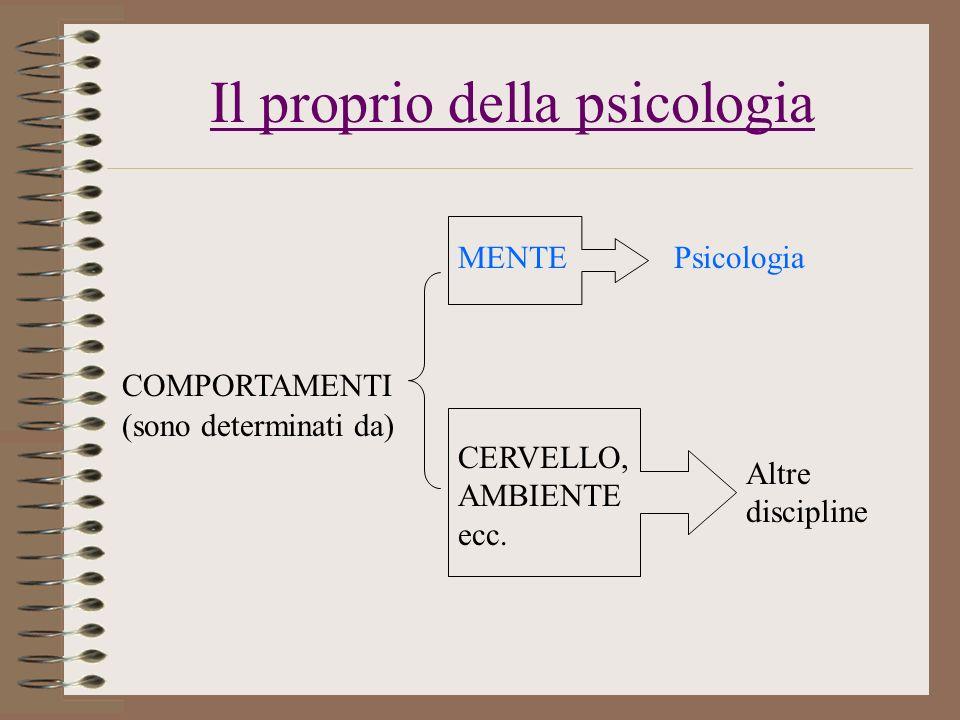 Il proprio della psicologia COMPORTAMENTI (sono determinati da) MENTE CERVELLO, AMBIENTE ecc.