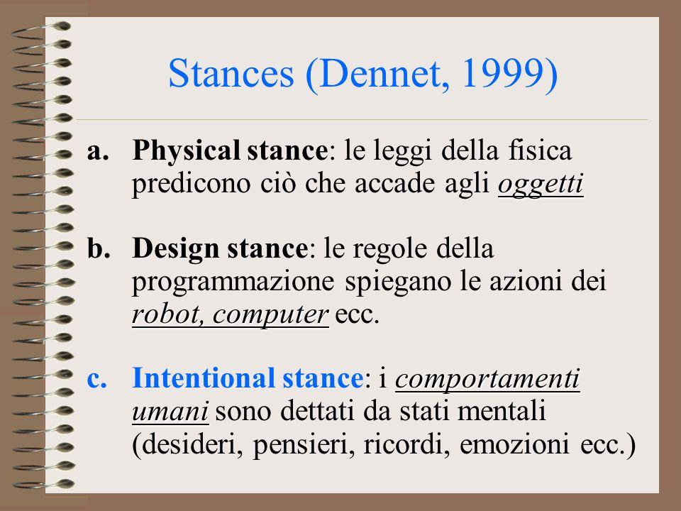 Stances (Dennet, 1999) oggetti a.Physical stance: le leggi della fisica predicono ciò che accade agli oggetti robot, computer b.Design stance: le regole della programmazione spiegano le azioni dei robot, computer ecc.