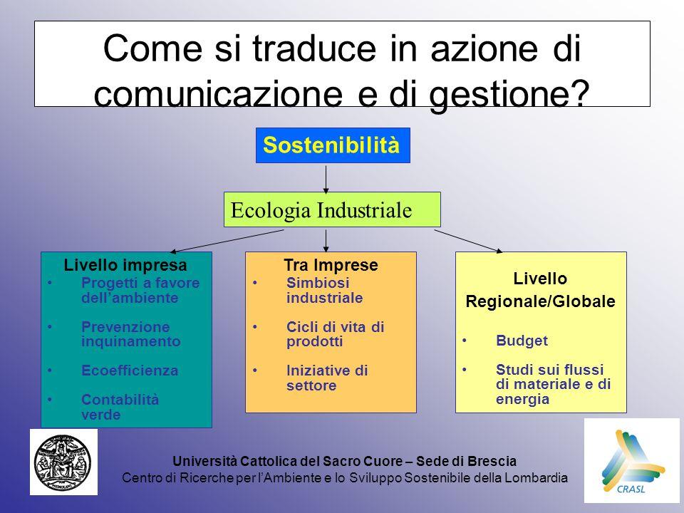 Università Cattolica del Sacro Cuore – Sede di Brescia Centro di Ricerche per lAmbiente e lo Sviluppo Sostenibile della Lombardia Come si traduce in azione di comunicazione e di gestione.