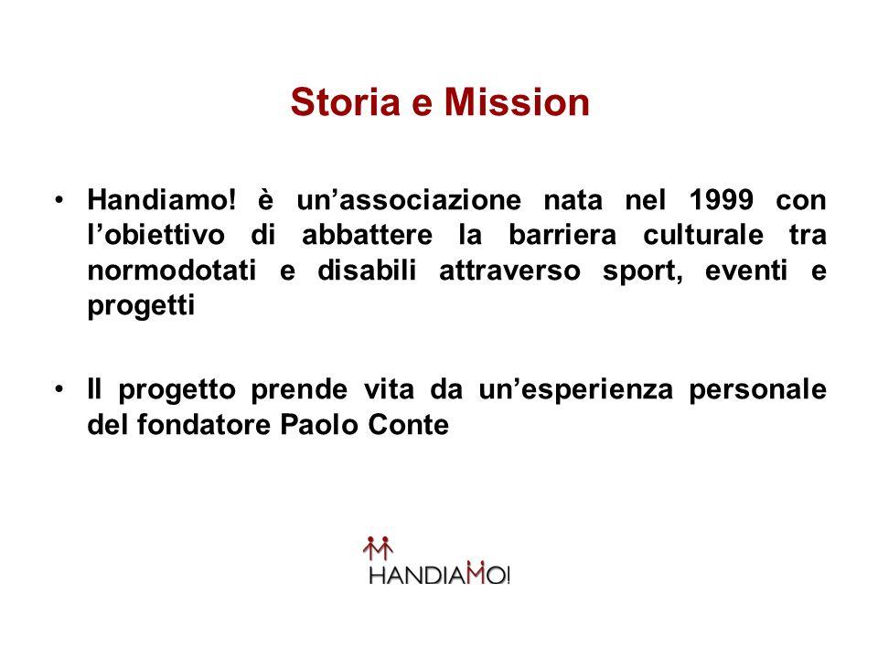 Storia e Mission Handiamo! è unassociazione nata nel 1999 con lobiettivo di abbattere la barriera culturale tra normodotati e disabili attraverso spor