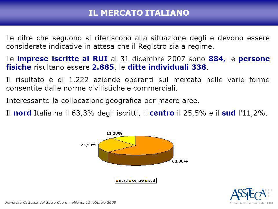 Università Cattolica del Sacro Cuore – Milano, 11 febbraio 2009 IL MERCATO ITALIANO Le cifre che seguono si riferiscono alla situazione degli e devono