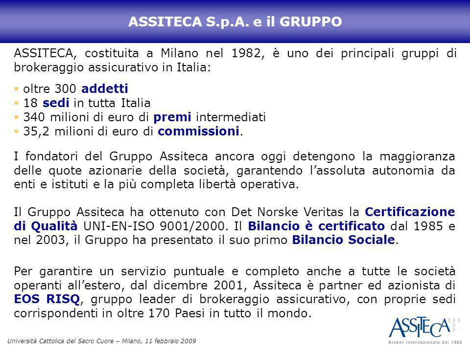 Università Cattolica del Sacro Cuore – Milano, 11 febbraio 2009 ASSITECA S.p.A. e il GRUPPO ASSITECA, costituita a Milano nel 1982, è uno dei principa