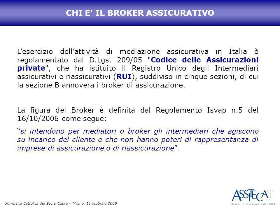Università Cattolica del Sacro Cuore – Milano, 11 febbraio 2009 Lesercizio dellattività di mediazione assicurativa in Italia è regolamentato dal D.Lgs