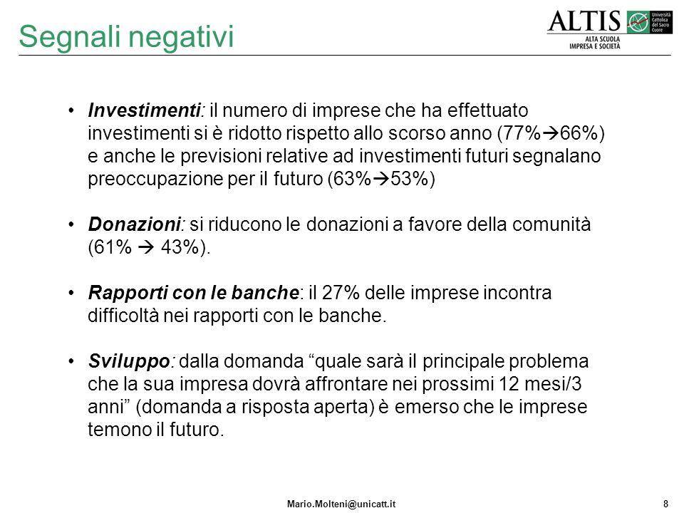 Mario.Molteni@unicatt.it8 Segnali negativi Investimenti: il numero di imprese che ha effettuato investimenti si è ridotto rispetto allo scorso anno (77% 66%) e anche le previsioni relative ad investimenti futuri segnalano preoccupazione per il futuro (63% 53%) Donazioni: si riducono le donazioni a favore della comunità (61% 43%).