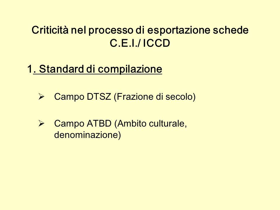 Criticità nel processo di esportazione schede C.E.I./ ICCD 1.