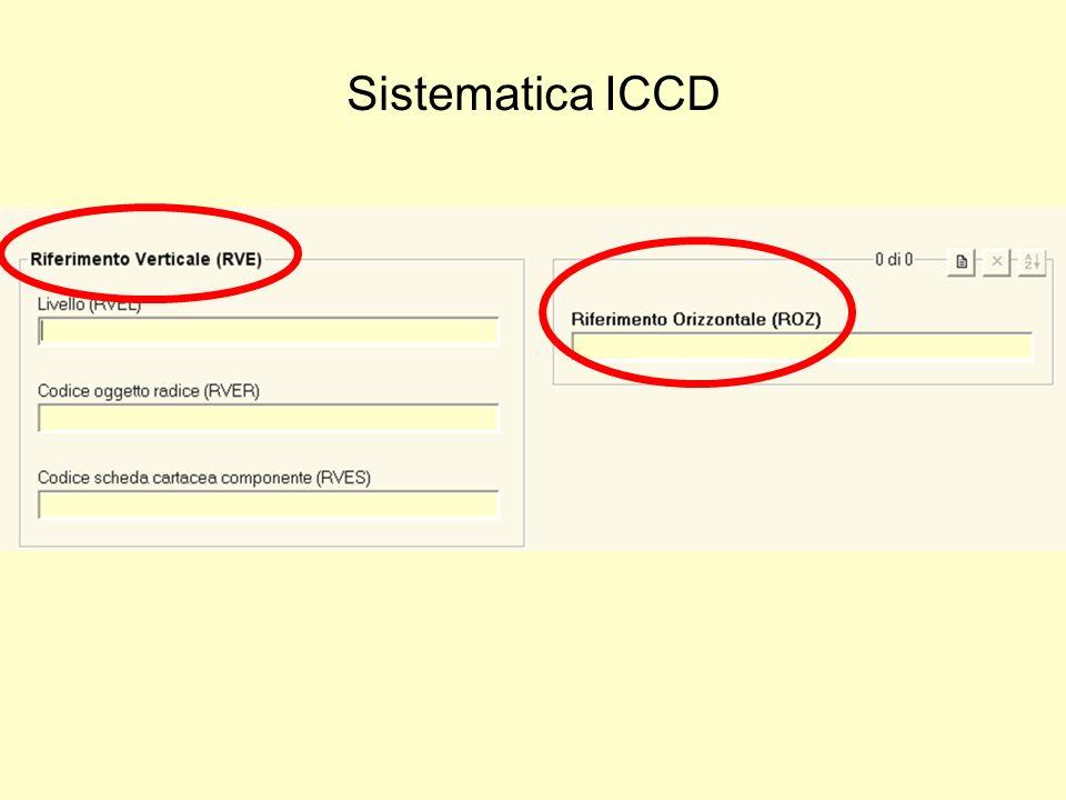 Sistematica ICCD