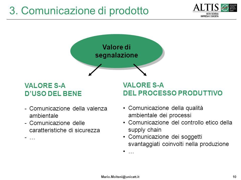 Mario.Molteni@unicatt.it10 3. Comunicazione di prodotto VALORE S-A DEL PROCESSO PRODUTTIVO Comunicazione della qualità ambientale dei processi Comunic