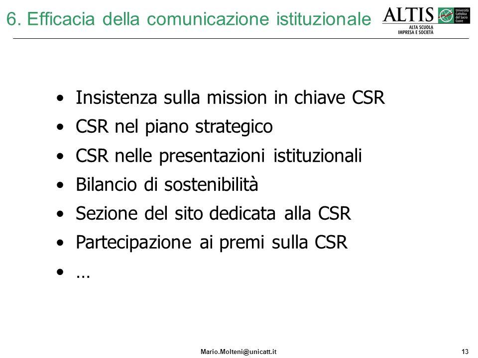 Mario.Molteni@unicatt.it13 6. Efficacia della comunicazione istituzionale Insistenza sulla mission in chiave CSR CSR nel piano strategico CSR nelle pr