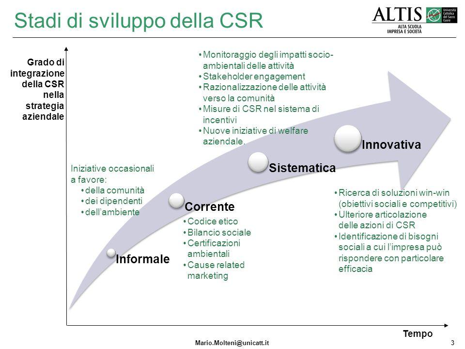 Mario.Molteni@unicatt.it3 Informale Corrente Sistematica Innovativa Grado di integrazione della CSR nella strategia aziendale Tempo Codice etico Bilan