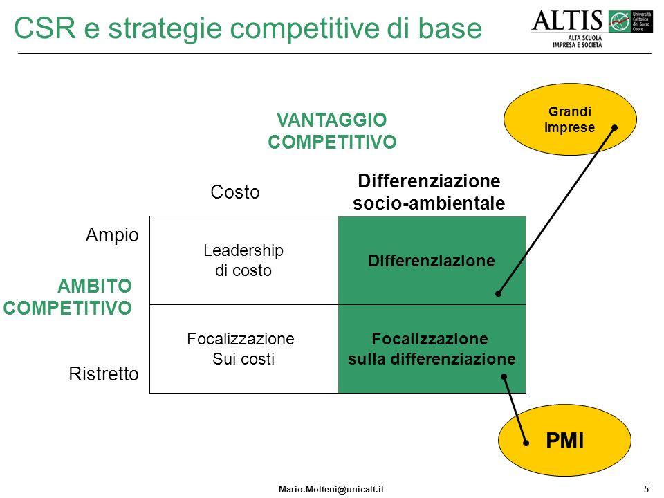 Mario.Molteni@unicatt.it5 Focalizzazione Sui costi Focalizzazione sulla differenziazione Differenziazione Leadership di costo Ampio Ristretto AMBITO C