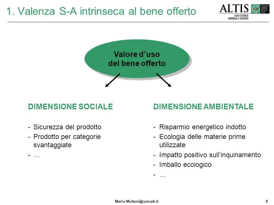 Mario.Molteni@unicatt.it8 1. Valenza S-A intrinseca al bene offerto DIMENSIONE AMBIENTALE -Risparmio energetico indotto -Ecologia delle materie prime