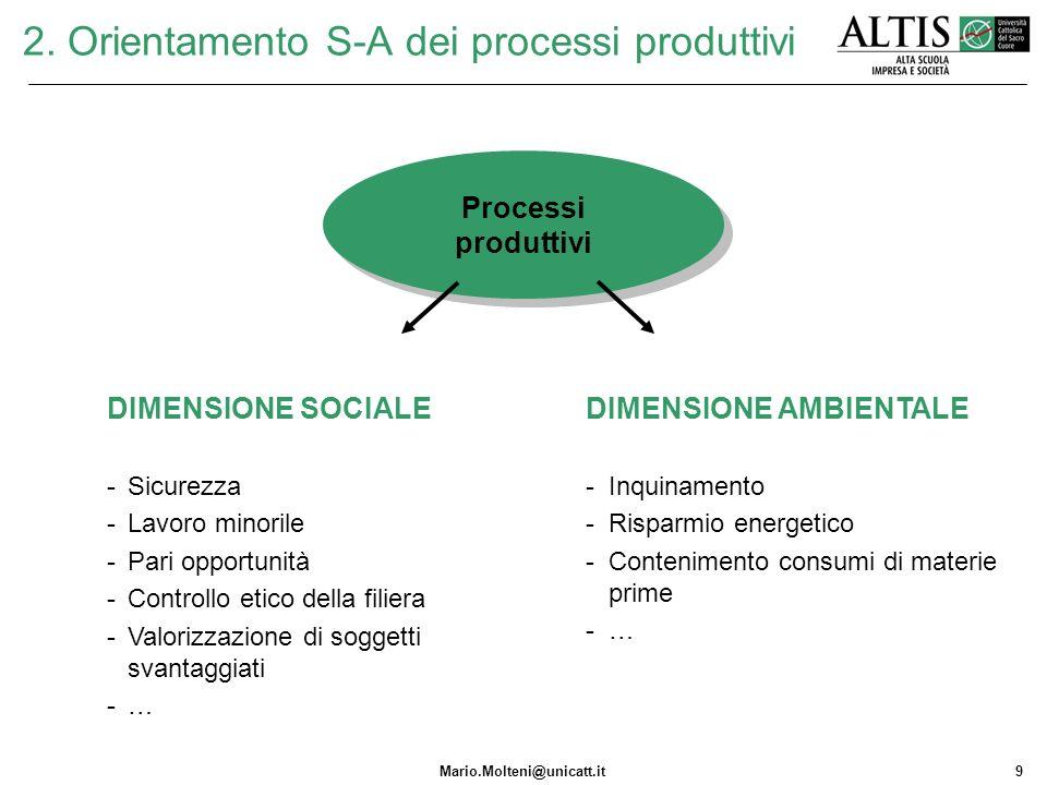 Mario.Molteni@unicatt.it9 2. Orientamento S-A dei processi produttivi DIMENSIONE AMBIENTALE -Inquinamento -Risparmio energetico -Contenimento consumi