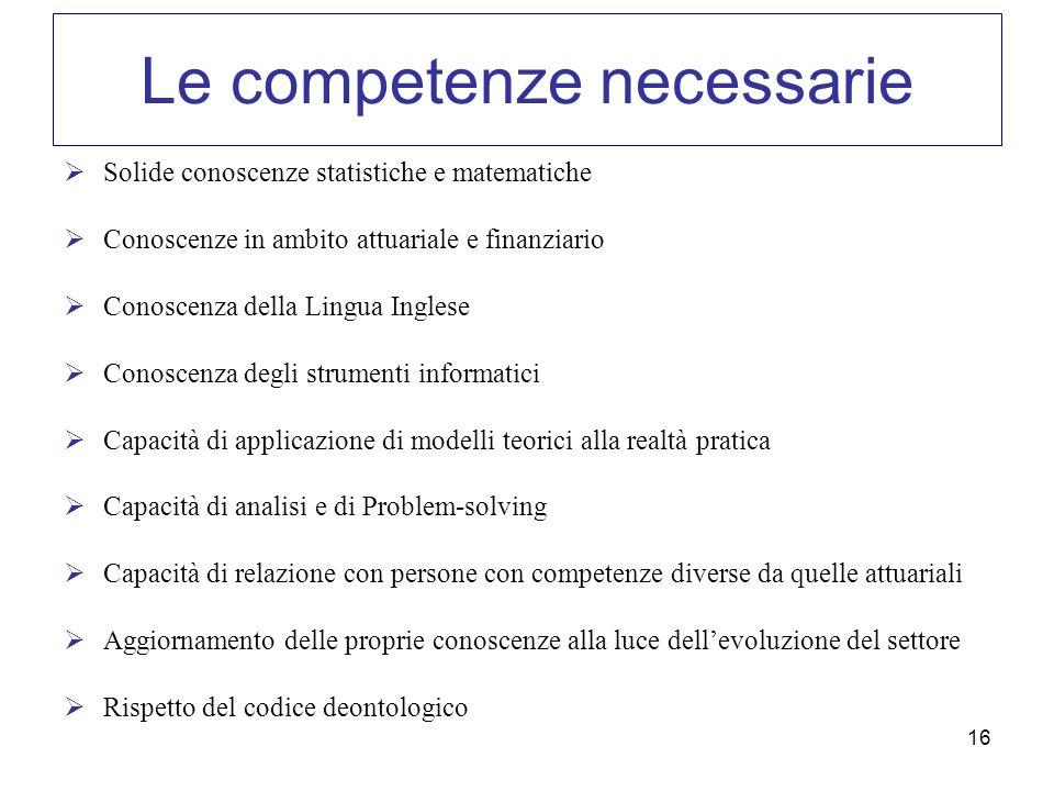 16 Le competenze necessarie Solide conoscenze statistiche e matematiche Conoscenze in ambito attuariale e finanziario Conoscenza della Lingua Inglese