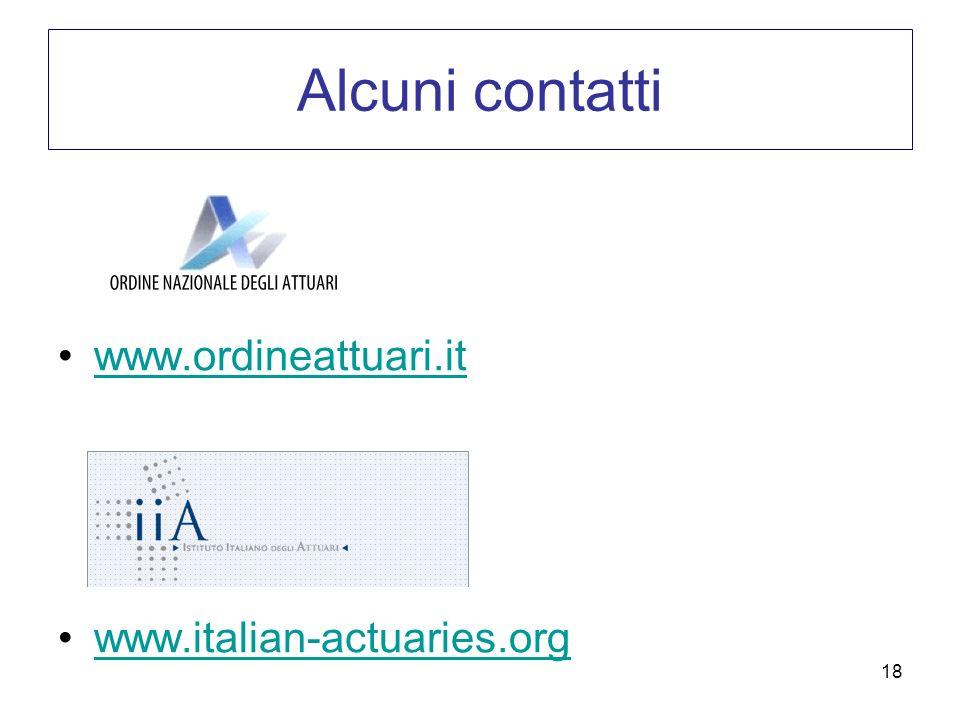 18 Alcuni contatti www.ordineattuari.it www.italian-actuaries.org