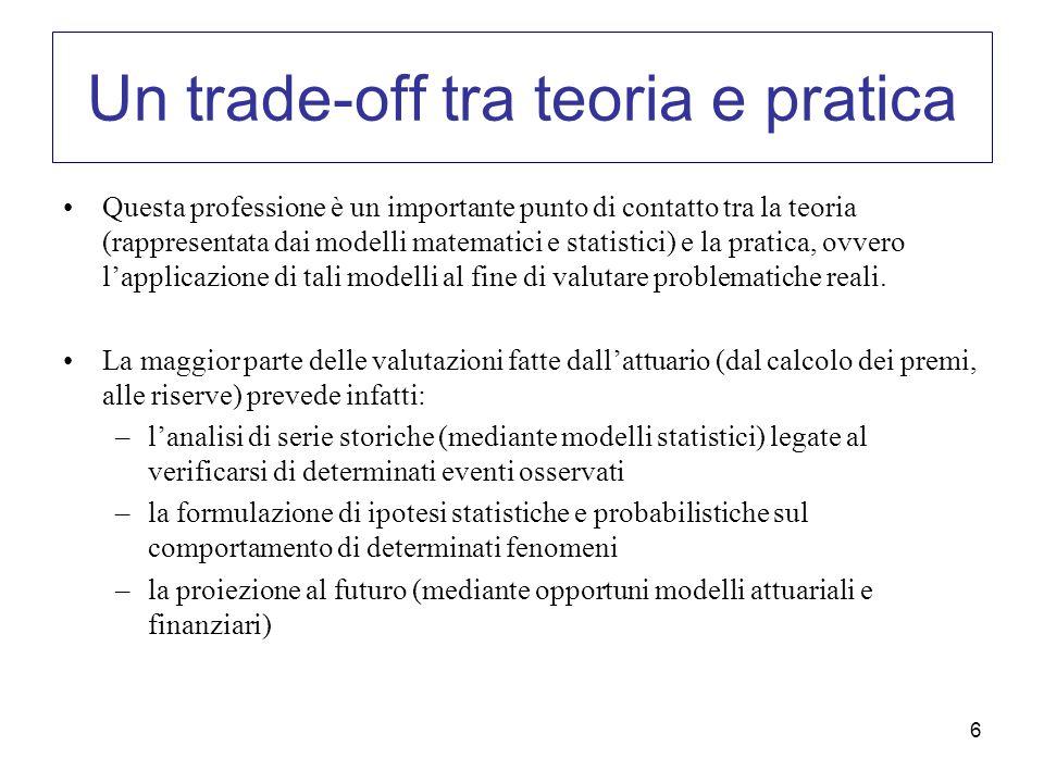 6 Un trade-off tra teoria e pratica Questa professione è un importante punto di contatto tra la teoria (rappresentata dai modelli matematici e statist
