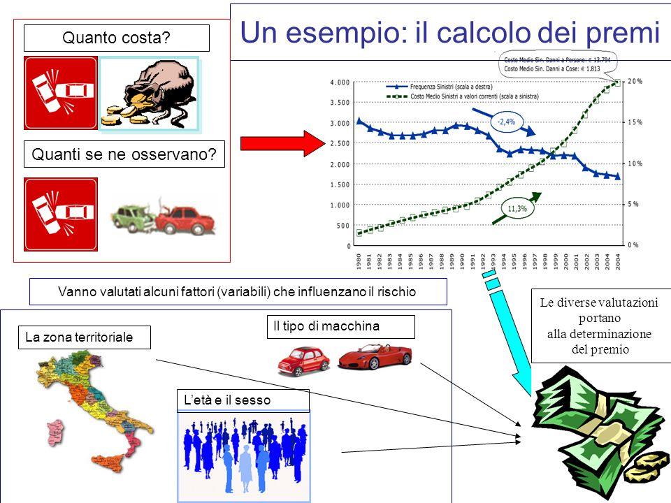 7 Un esempio: il calcolo dei premi Quanto costa? Quanti se ne osservano? Le diverse valutazioni portano alla determinazione del premio Vanno valutati