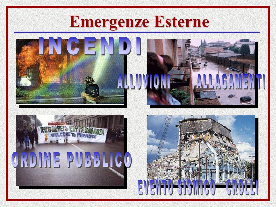 Emergenze Esterne