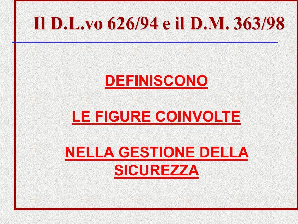 Il D.L.vo 626/94 e il D.M. 363/98 DEFINISCONO LE FIGURE COINVOLTE NELLA GESTIONE DELLA SICUREZZA