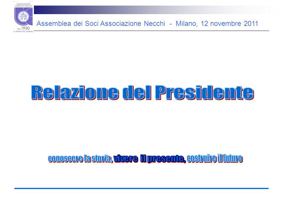 Assemblea dei Soci Associazione Necchi - Milano, 12 novembre 2011 Nella prossima assemblea….