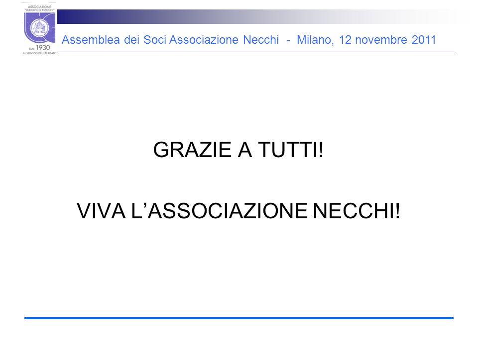 Assemblea dei Soci Associazione Necchi - Milano, 12 novembre 2011 GRAZIE A TUTTI.