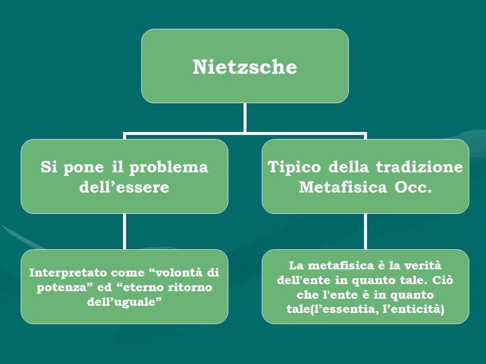 Nietzsche Si pone il problema dellessere Interpretato come volontà di potenza ed eterno ritorno delluguale Tipico della tradizione Metafisica Occ.