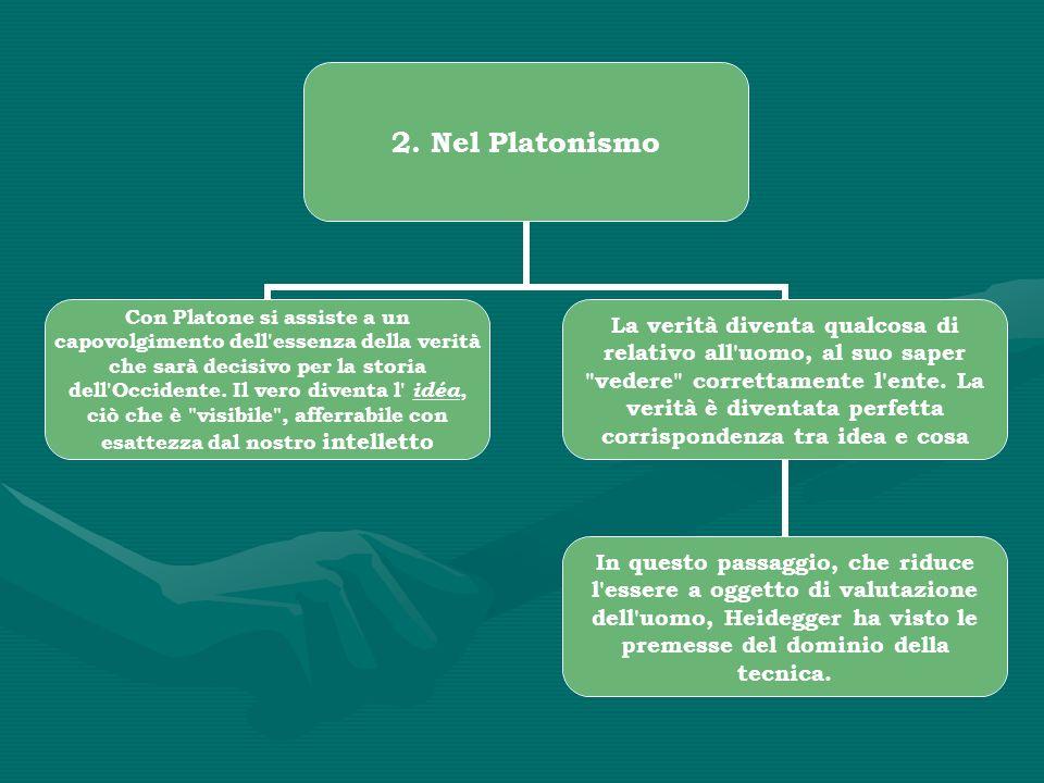 2. Nel Platonismo Con Platone si assiste a un capovolgimento dell'essenza della verità che sarà decisivo per la storia dell'Occidente. Il vero diventa
