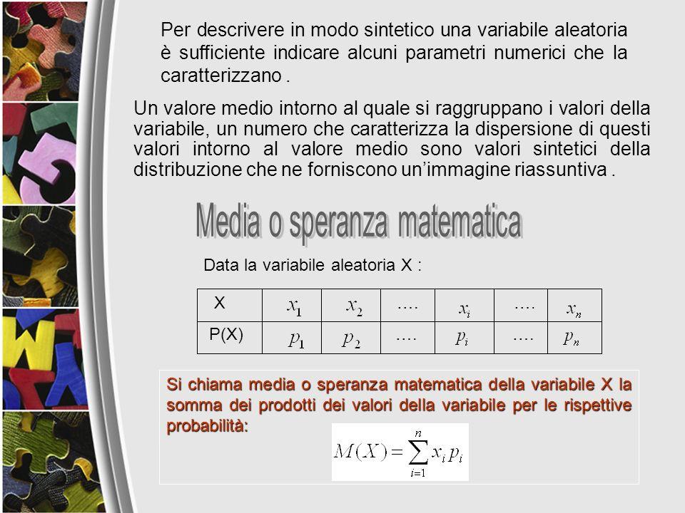 Un valore medio intorno al quale si raggruppano i valori della variabile, un numero che caratterizza la dispersione di questi valori intorno al valore