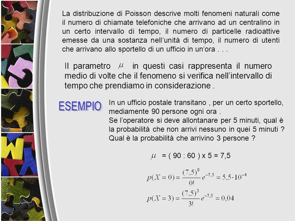La distribuzione di Poisson descrive molti fenomeni naturali come il numero di chiamate telefoniche che arrivano ad un centralino in un certo interval