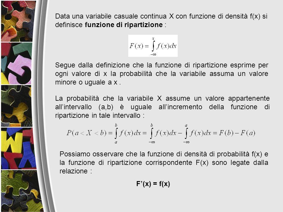 Data una variabile casuale continua X con funzione di densità f(x) si definisce funzione di ripartizione : Segue dalla definizione che la funzione di