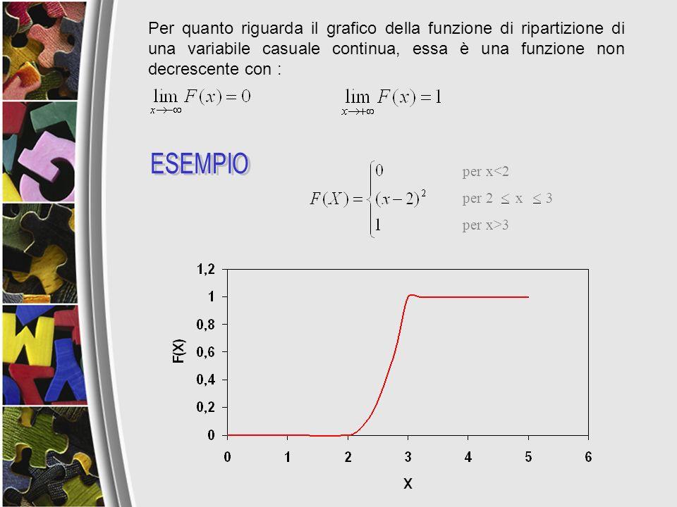 Per quanto riguarda il grafico della funzione di ripartizione di una variabile casuale continua, essa è una funzione non decrescente con : per x<2 per