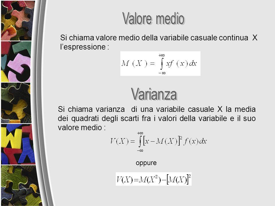 Si chiama valore medio della variabile casuale continua X lespressione : Si chiama varianza di una variabile casuale X la media dei quadrati degli sca