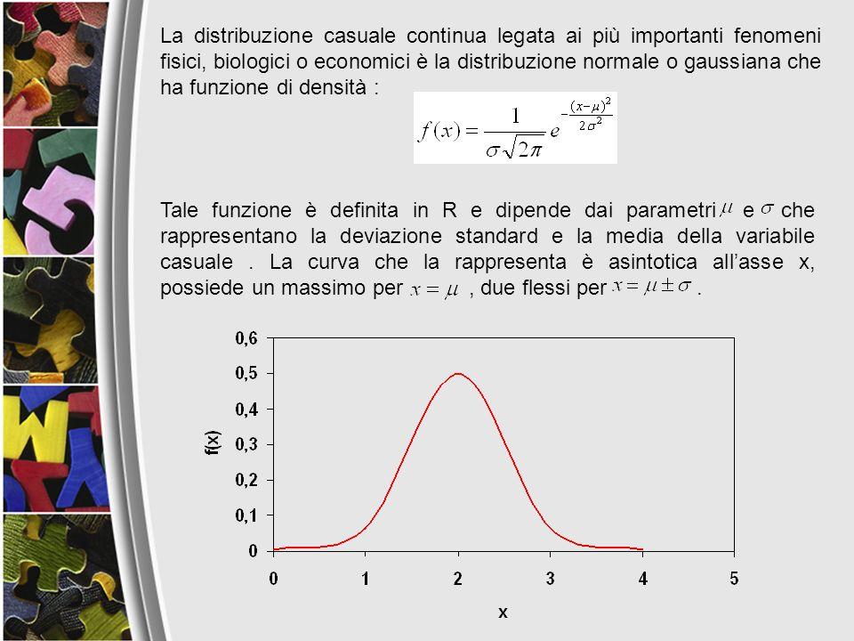 La distribuzione casuale continua legata ai più importanti fenomeni fisici, biologici o economici è la distribuzione normale o gaussiana che ha funzio