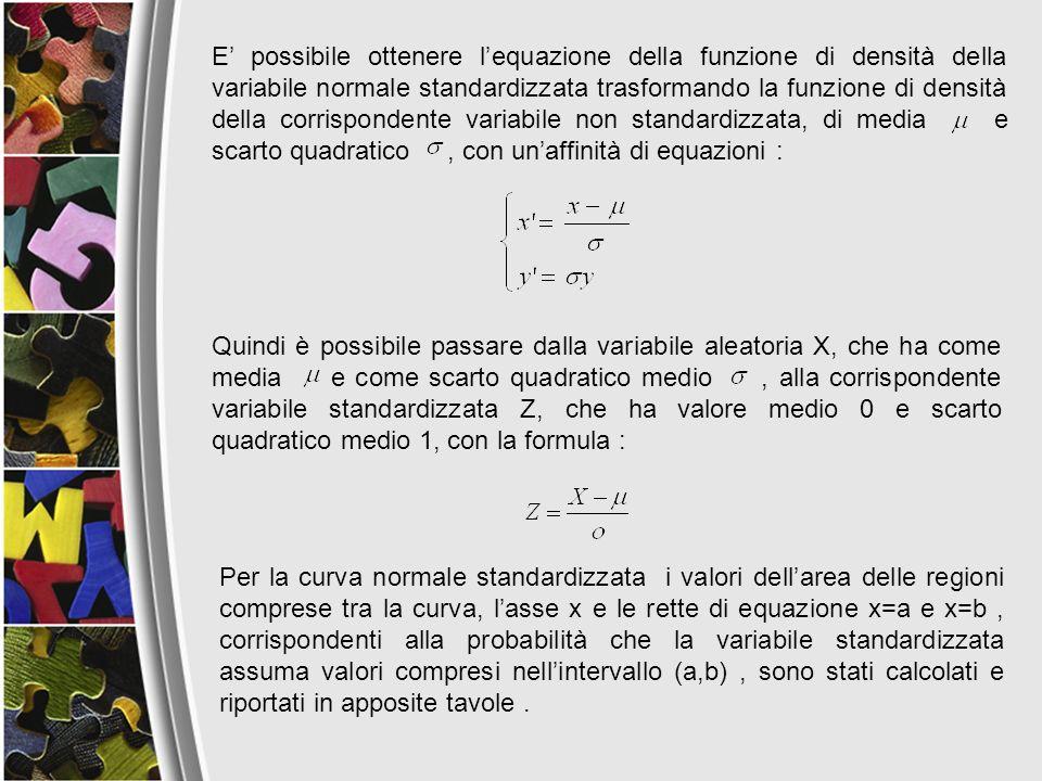 Per la curva normale standardizzata i valori dellarea delle regioni comprese tra la curva, lasse x e le rette di equazione x=a e x=b, corrispondenti a