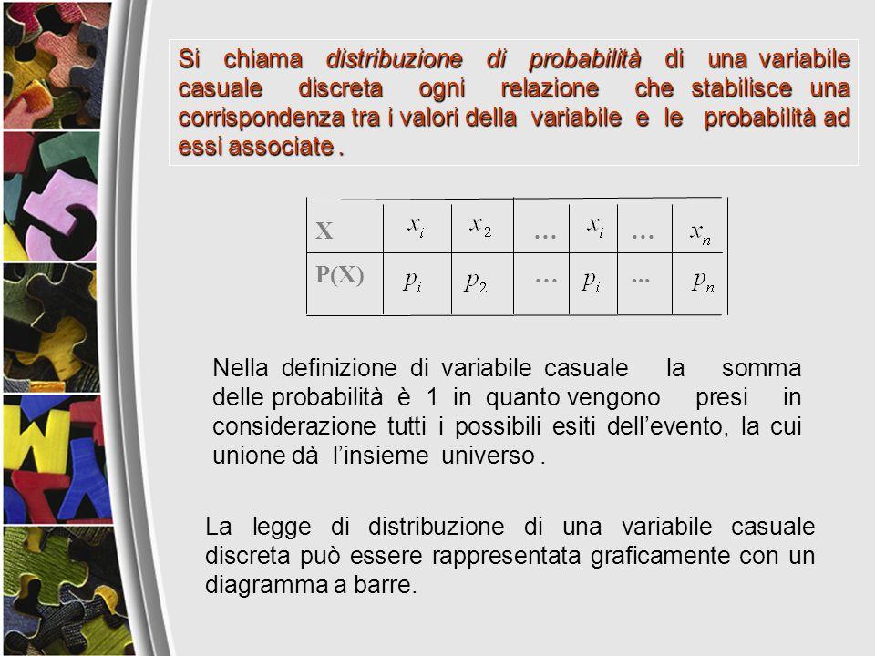 Si chiama distribuzione di probabilità di una variabile casuale discreta ogni relazione che stabilisce una corrispondenza tra i valori della variabile